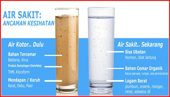 AirkotorAirSakit1