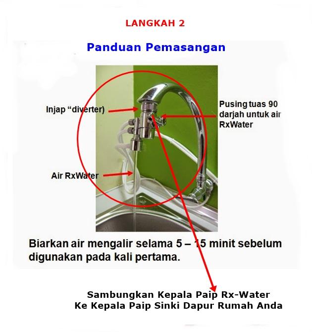 panduan-pemasangan-step2.1